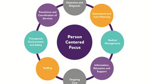 The Permanence of Personhood: Person-Centered Care for Those With Alzheimer's and Dementia