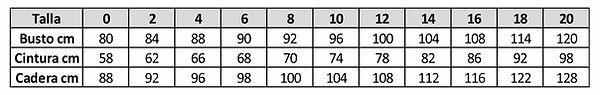 tabla tallas BB BD.jpg