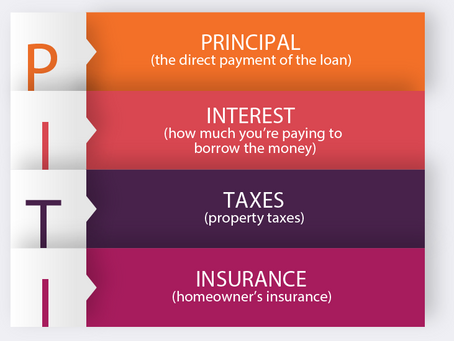 What's Included In Your Mortgage Payment? Mortgage Breakdown | Mortgage Chicks