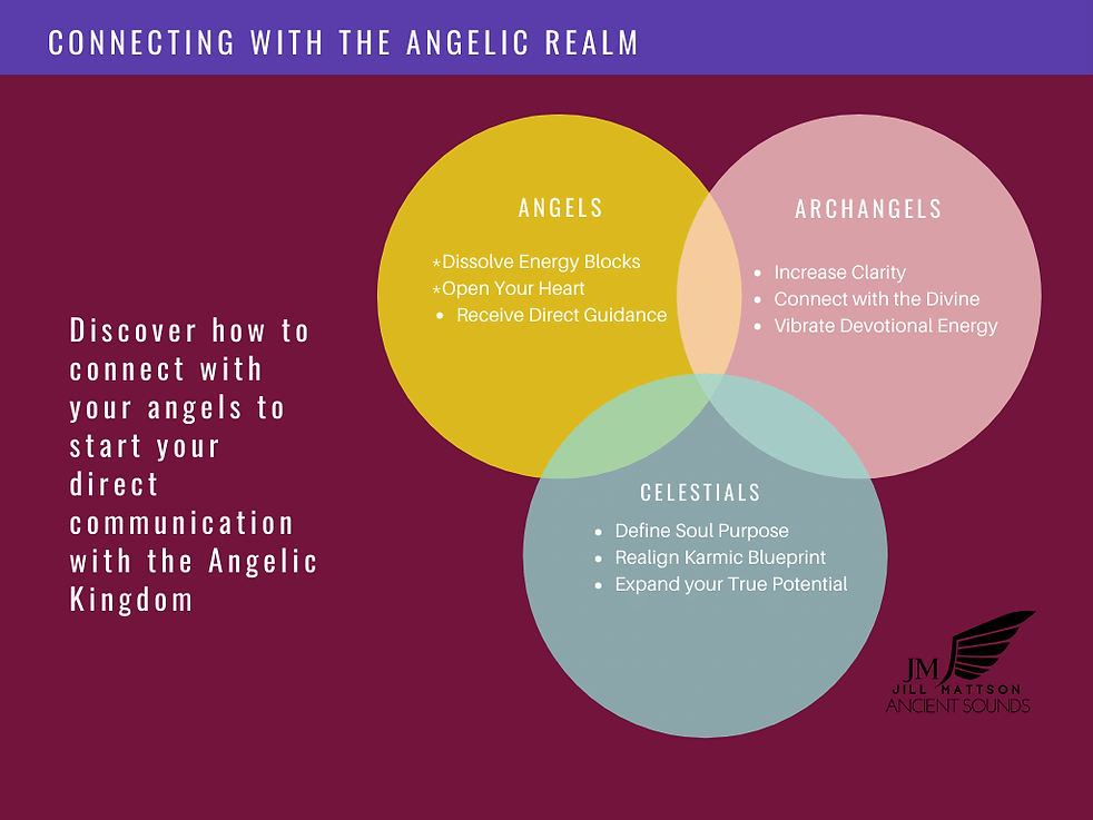 Connecting with The ANGELIC REALM.png