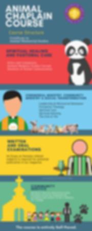 Animal Chaplain Infographic