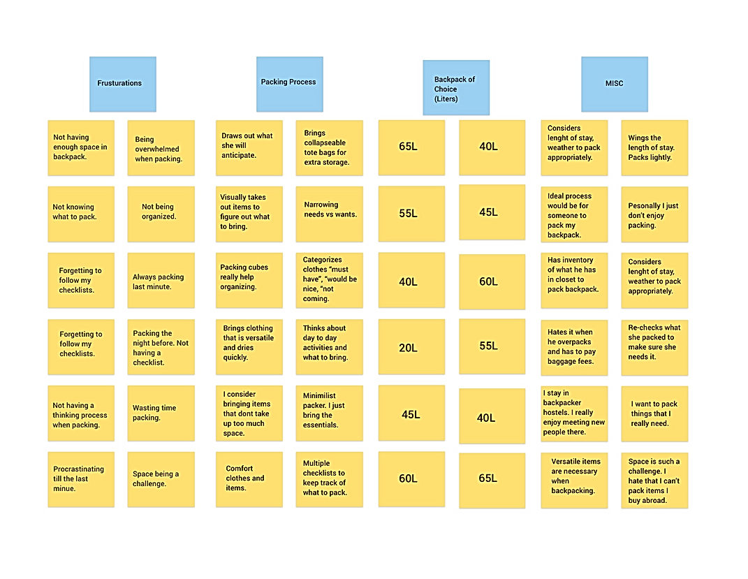 Affinity Map Travel Paks.png