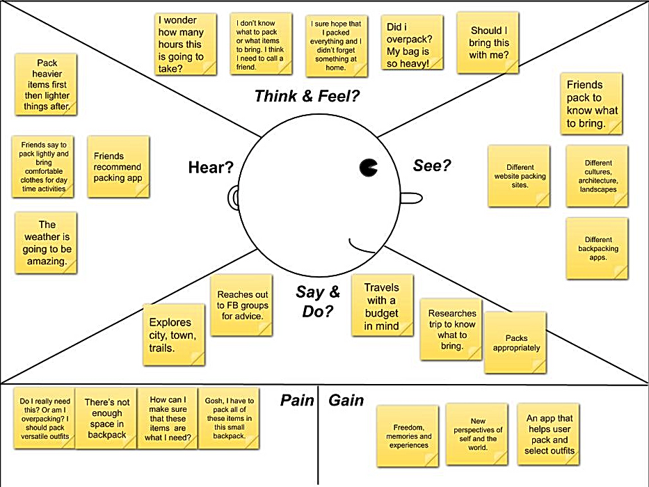 Empathy Map 1  (1).png