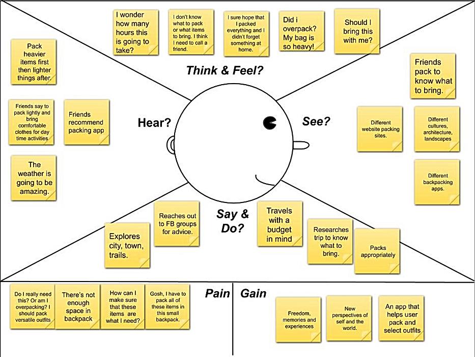 Empathy Map 1  (1).png