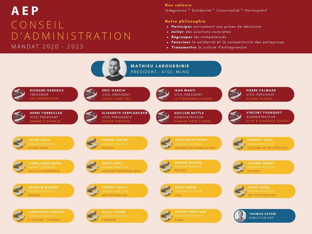 Organigramme AEP 2020-2023.png