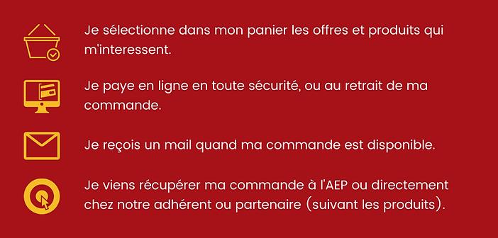 PROCESS COMMANDE BOUTIQUE AEP WIX A61217