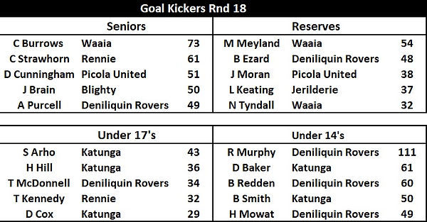 Goal Kickers rnd 5.jpg