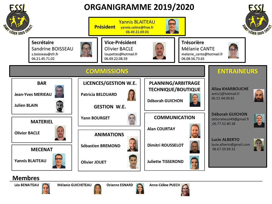 ORGANIGRAMME Affichage bar+Site 2019-202
