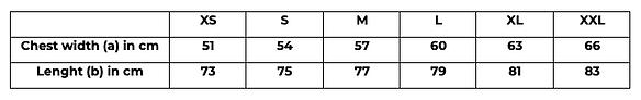 table_measurement