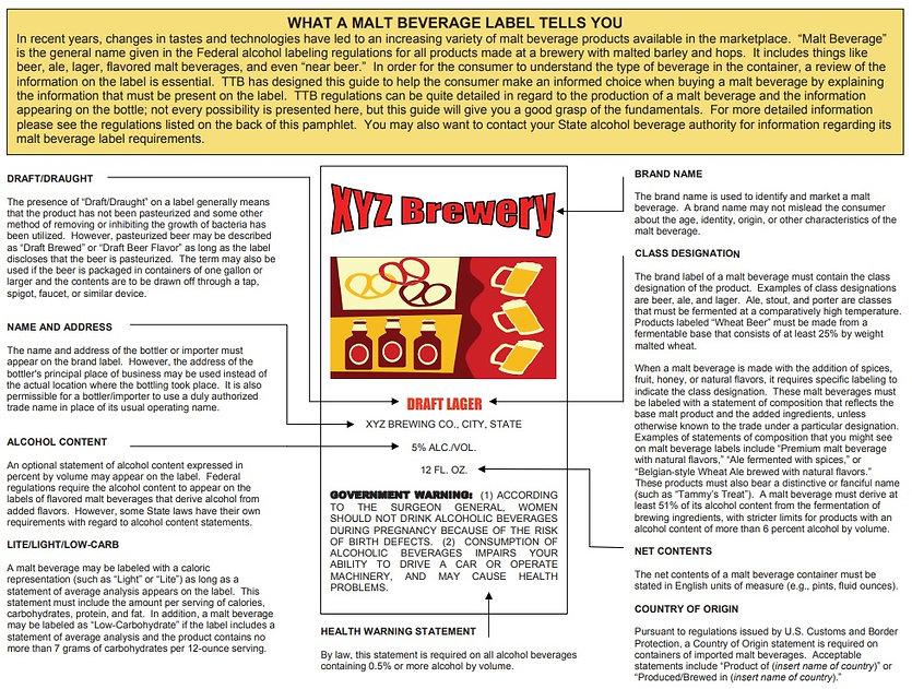 BreweryCompliance.com - TTB Malt Beverag