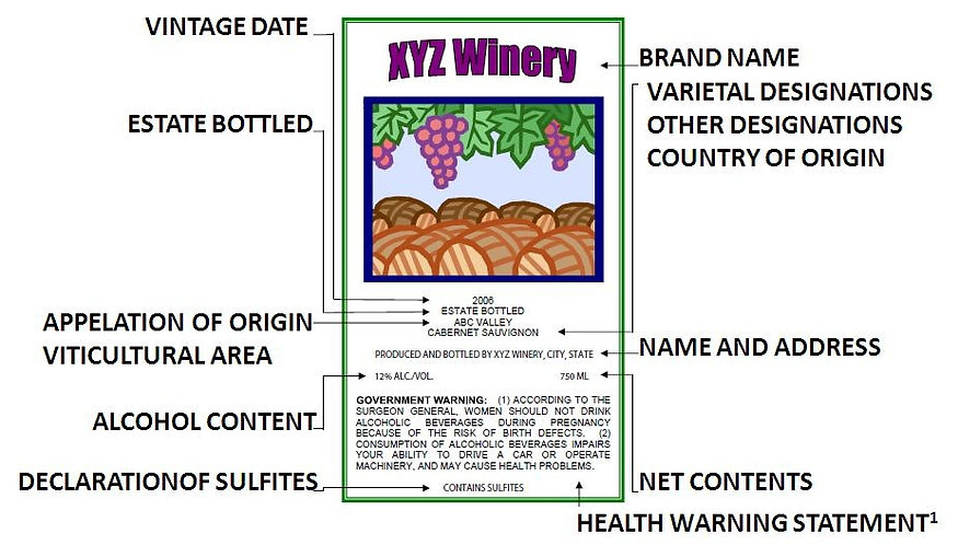 Wine COLA - Wine Label Approval