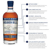 Heaven Hill - DistilleryCompliance.com.j