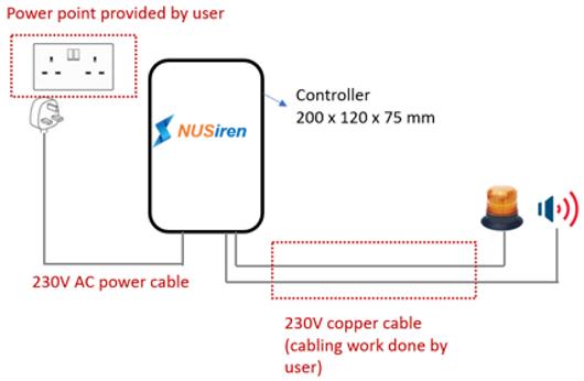 NUSiren Lightning Warning system.png