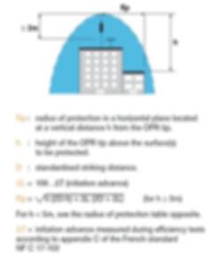 ESE Calculation.JPG