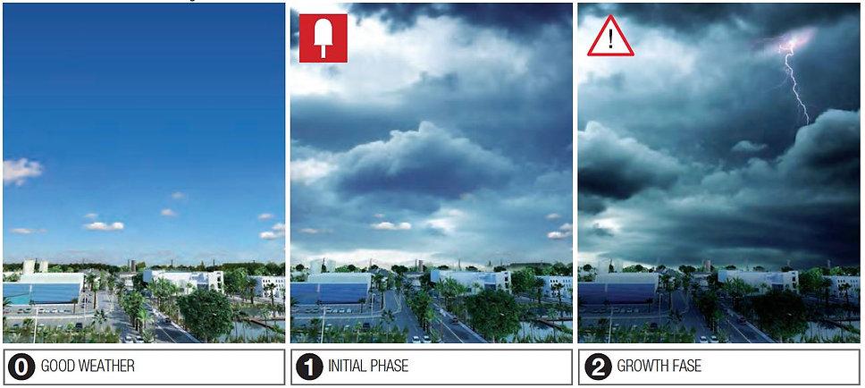 lightning alert system-phases.JPG