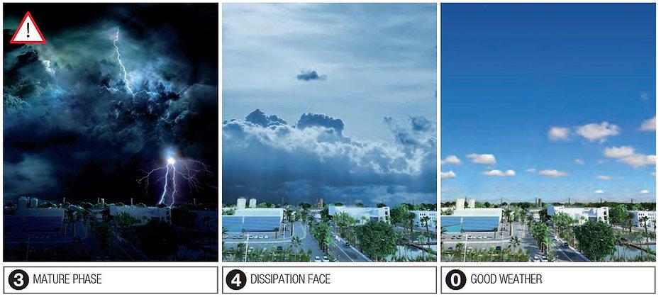 lightning warning system-phases2.JPG