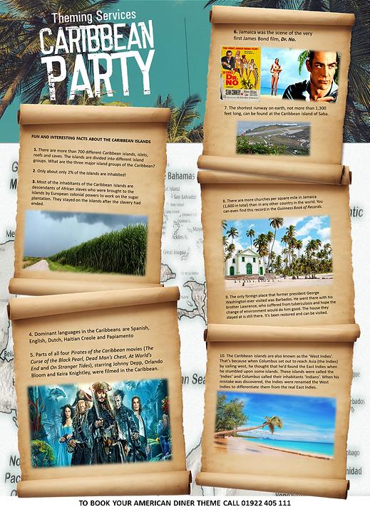 Caribbean Fact Sheet.png