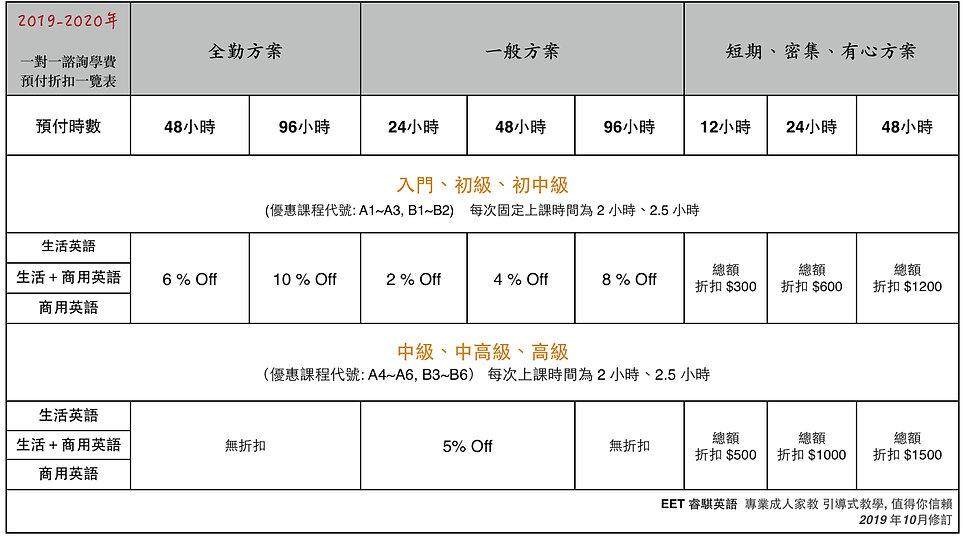 2019-2020 EET 英文家教預付時數折扣表.jpg