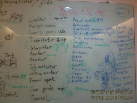 學英文不寫中文