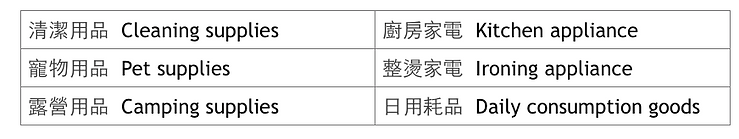 賣場商品分類別 英文