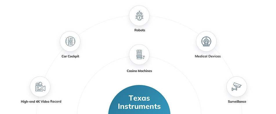texas instruments application diagram