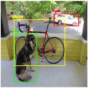gstinference product screenshot of dog and bike
