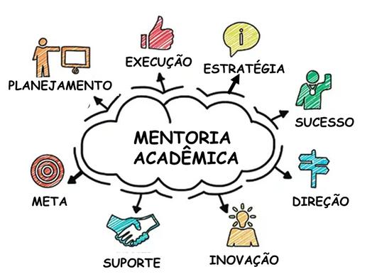 O que é mentoria acadêmica?