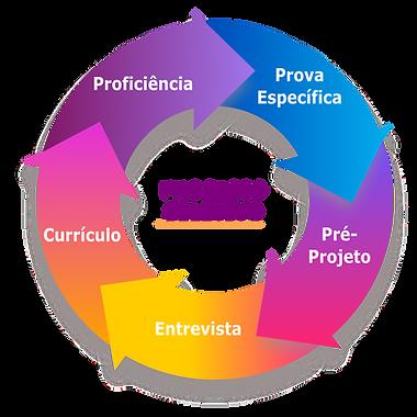 processo_seletivo_mestrado.png