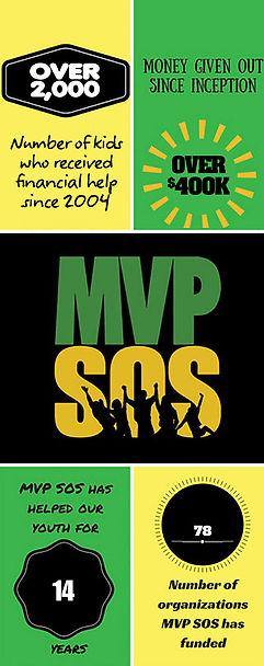 mvpsos-history-graphic.jpg