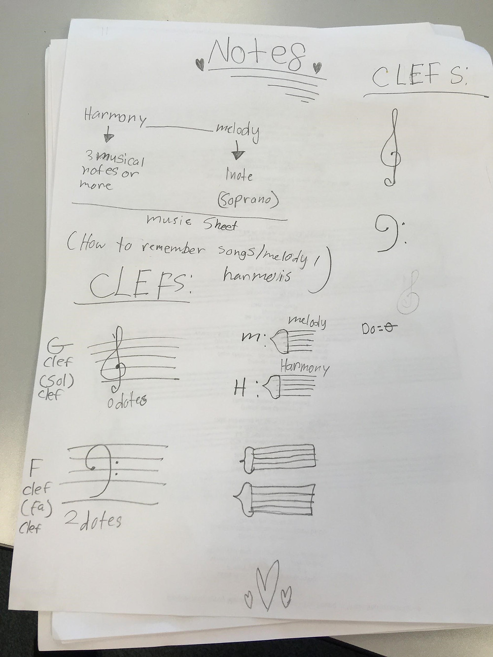 Student notes of clefs and notes