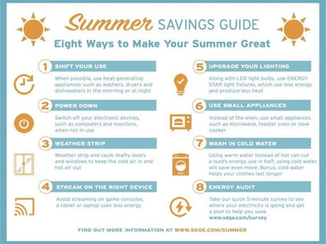 Make a Power Save this Summer
