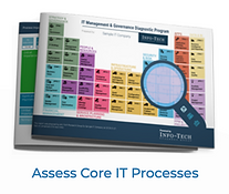 Screenshot 2021-09-10 at 04-34-54 Benchmarking Programs Info-Tech Research Group.png