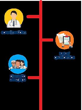 esquema_consulta_inicial.png