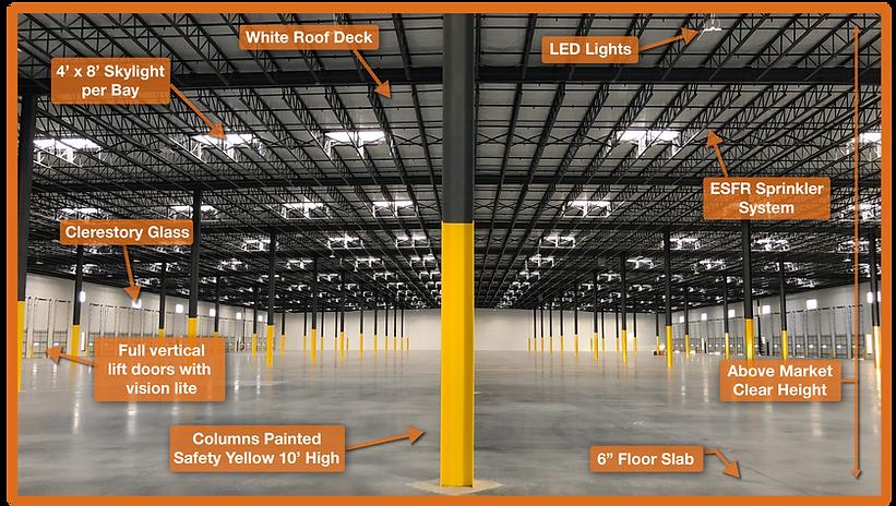 Port Grande Building Internal Infographic