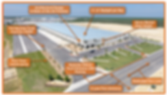 Port Grande Building External Infographic