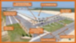 Port Grande Building External Infographic
