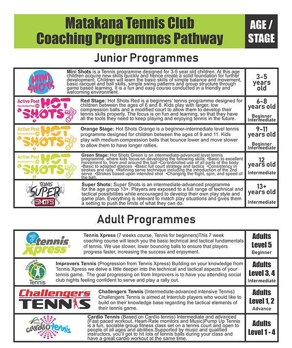 Matakana Coaching Pathway & Timetable1.j