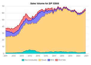 Sales Volume.png