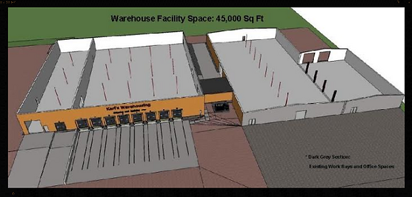Wisconsin Warehousing, warehouse