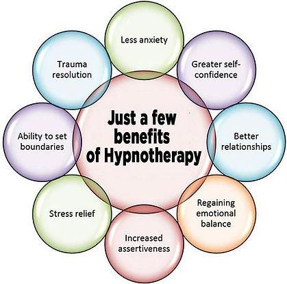 benefits of hypno.jpg