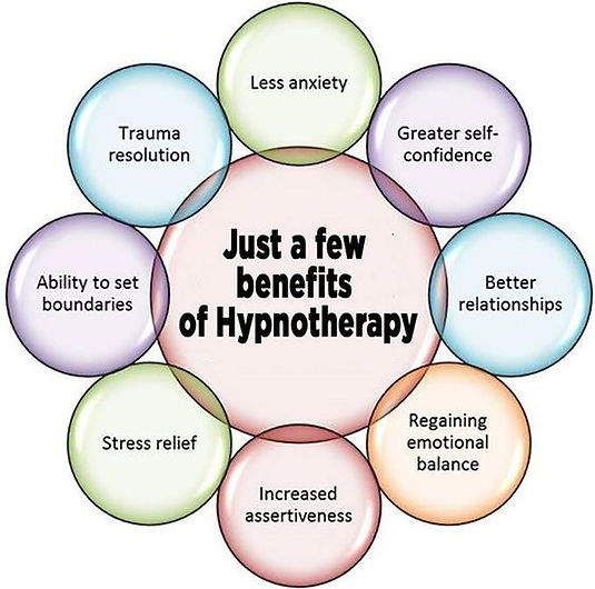 benefits of hypno.jpg