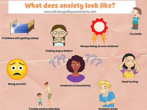 What does anxiety look like poster