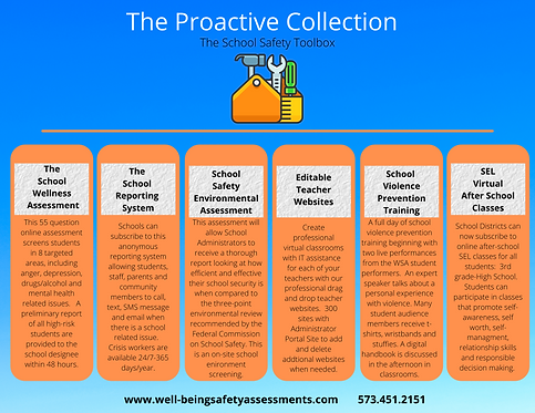 The Proactive collection Toolbox.png