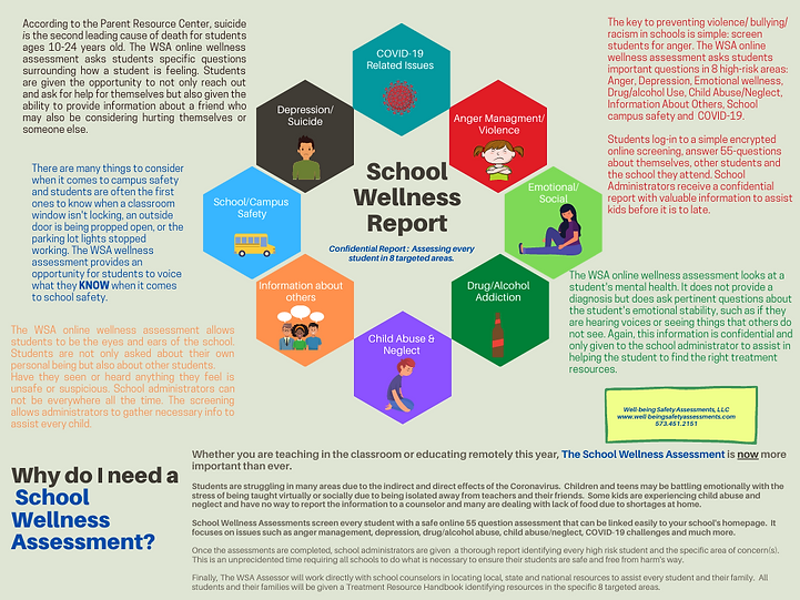 School Wellness Report Flyer-2020.png