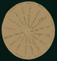 Plot wheel