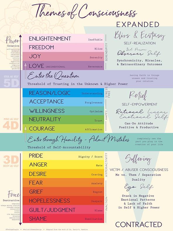 Themes of Consciousness 2021-01 (1).jpg
