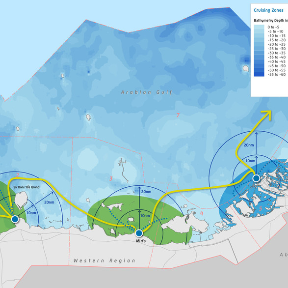 Marine Recreation: Research and Policy Development - Abu Dhabi Plan Maritime 2030