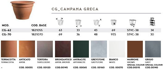 graficocampanagreca.jpg