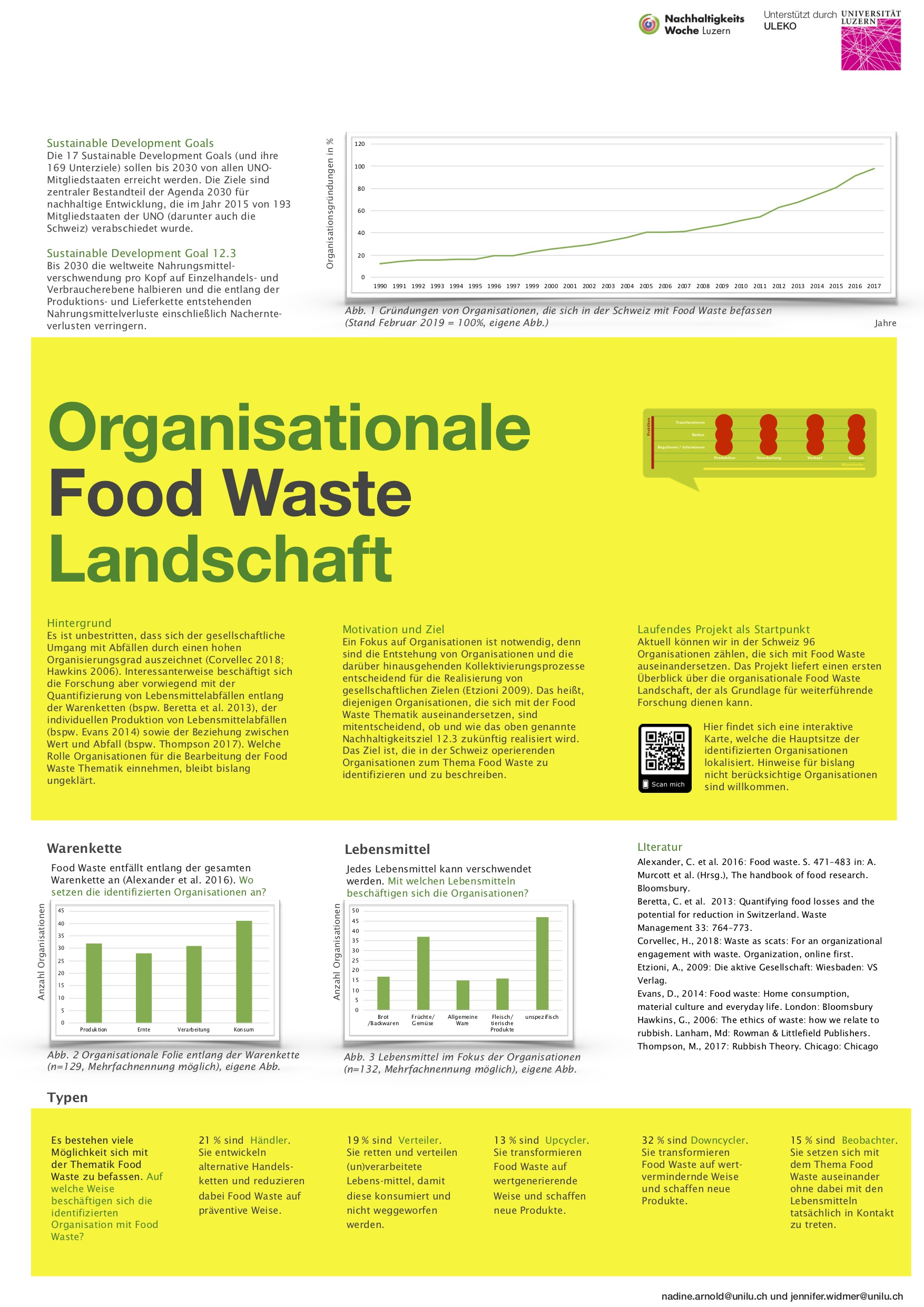 14Arnold_Organiastionale Food Waste Land