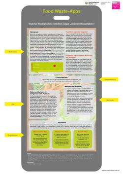 7Martin_Food Waste-Apps Kopie.jpg